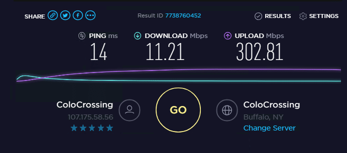 Speed test with proxies ip 1