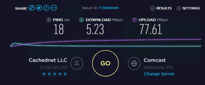 Speed test with proxies ip 4