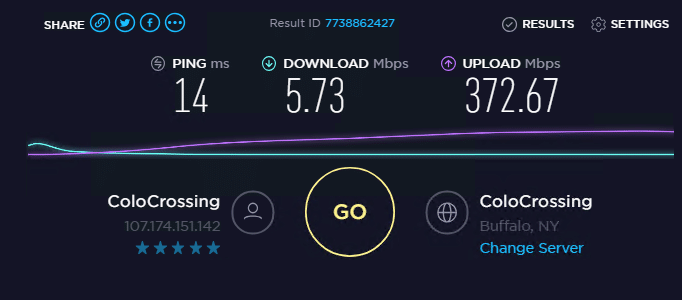 Speed test with proxies ip 7