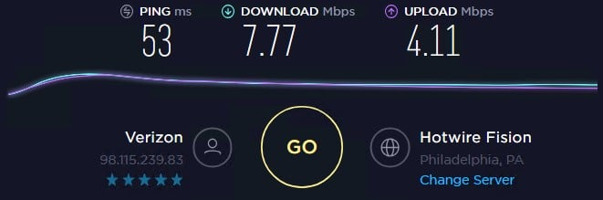 Local Proxies speed test ip 4