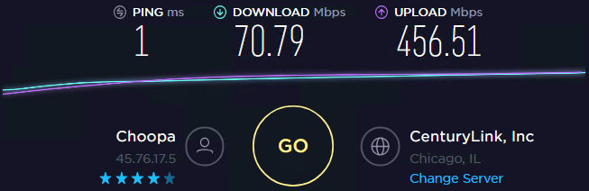 spped test on Local Proxies vpn
