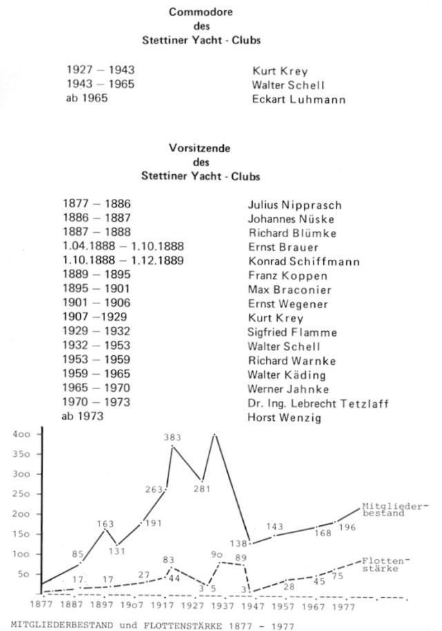 Festschrift_1977_023