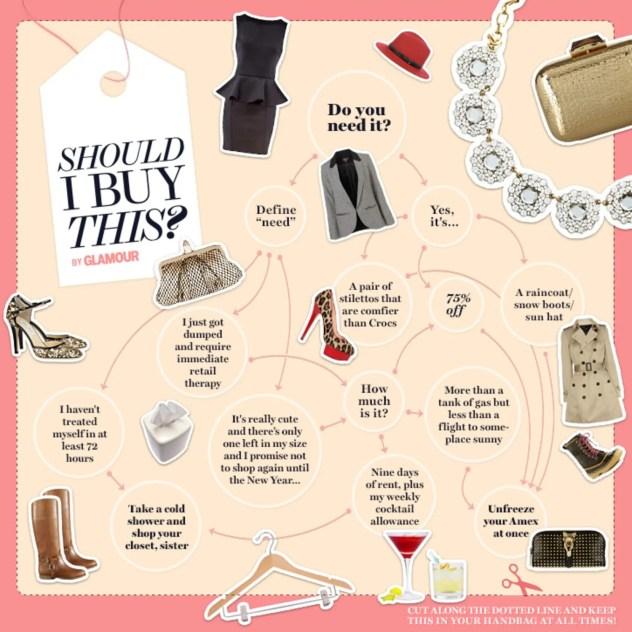 'Should I Buy This' infographic via glamour.com