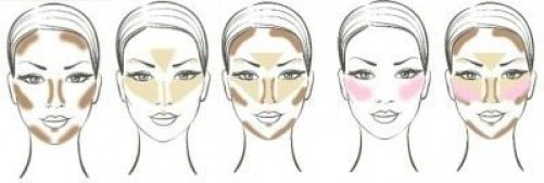 Use this quick guide to apply your highlighter, bronzer, and blush.