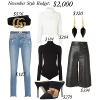 Monthly Style Budget: November