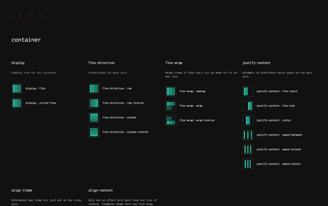 FLEX: A Simple Visual Cheatsheet for Flexbox