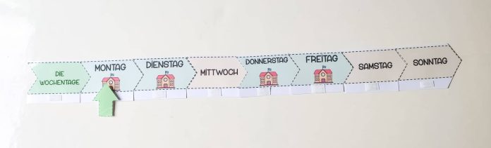 Affichage date allemand