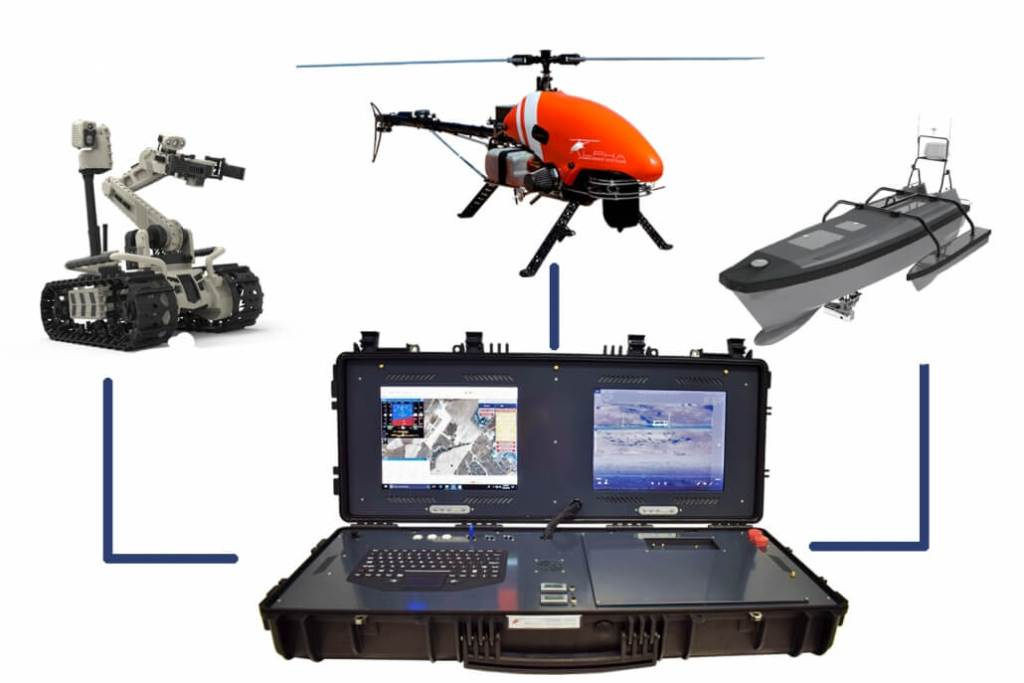 Alpha GCASE DUO - One GCS fits all land, air, water - sUAS News