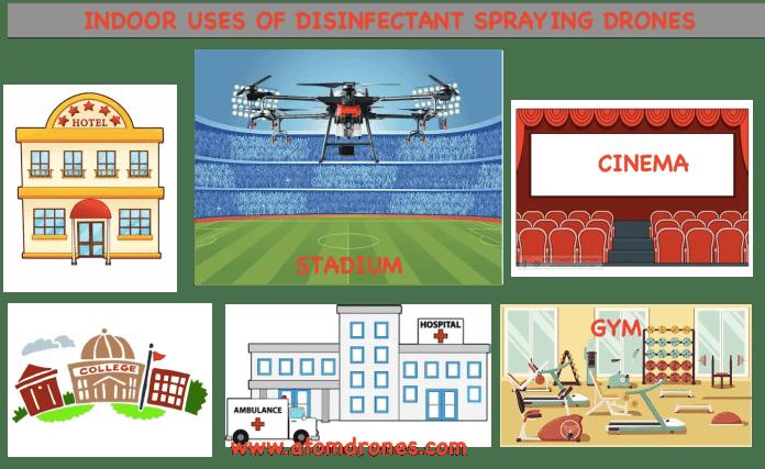atom drones indoors