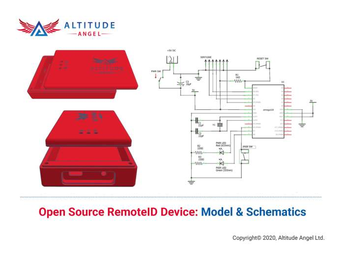 Altitude Angel launch 'Scout'Open Supply and Software program platform for distant ID - sUAS Information 1