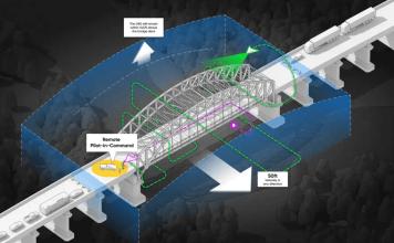 skydio bridge inspection