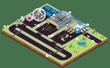 DRONAMICS Droneport