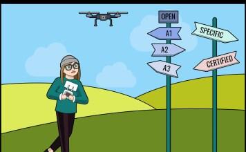 Skybound licence finder