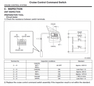 ('14'18) Wiring Diagram for Cruise control cable  Subaru