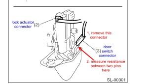 Openclose hatch indicator issue  Subaru Outback  Subaru