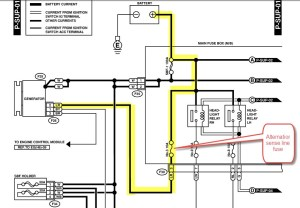 gen 2 h6 alternator wire assembly  Page 2  Subaru