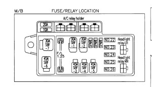 2010 Subaru Forester Fuse Box Diagram  Wiring Diagram