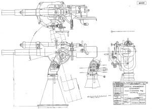 SimplePlanes   Gun Diagrams