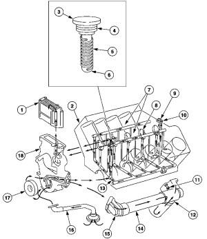 Engine and Jet Drive