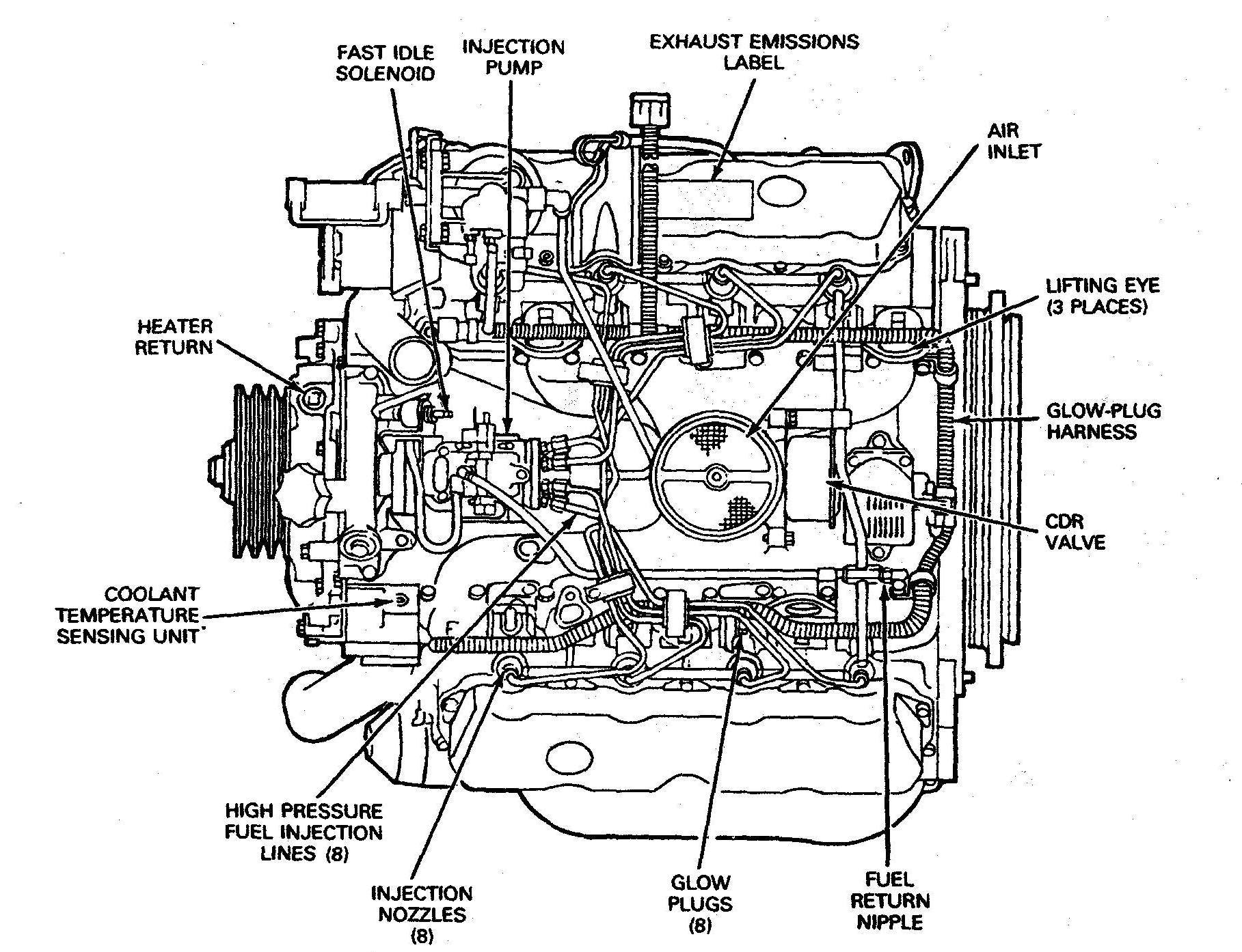 Toyotum Forklift Alternator Wiring Diagram