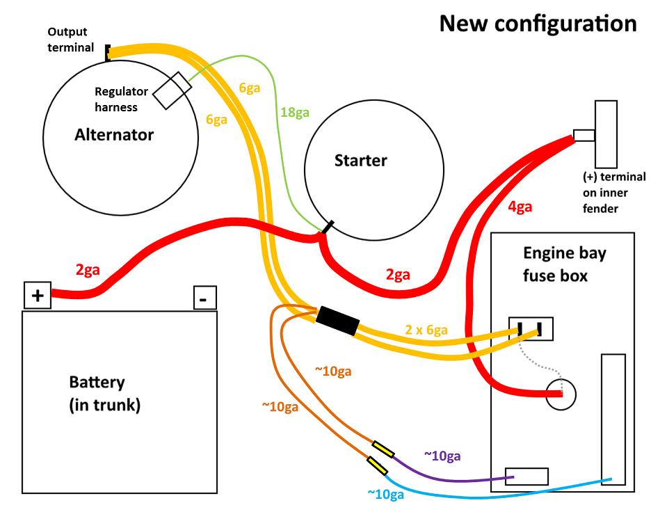 alternator wiring diagram new?resize\\\\\\\\\\\\\\\=665%2C523 2001 subaru legacy wiring diagram wiring diagrams  at alyssarenee.co