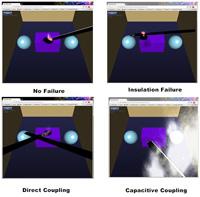 Figure 1. The virtual electrosurgery simulator showing the four modules