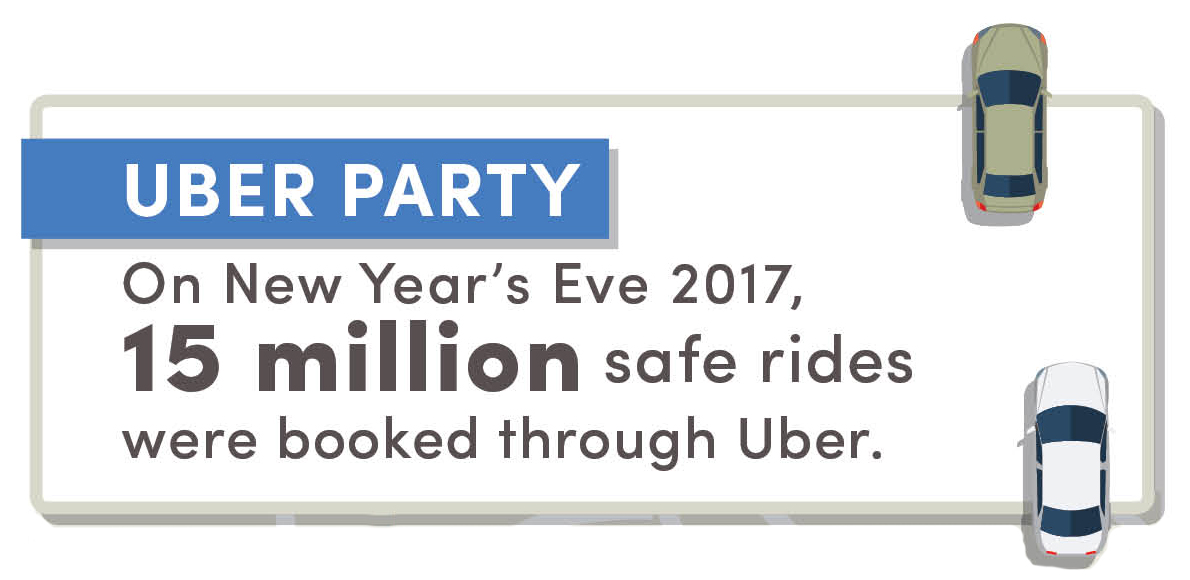 Travis Kalanick: Driving Uber