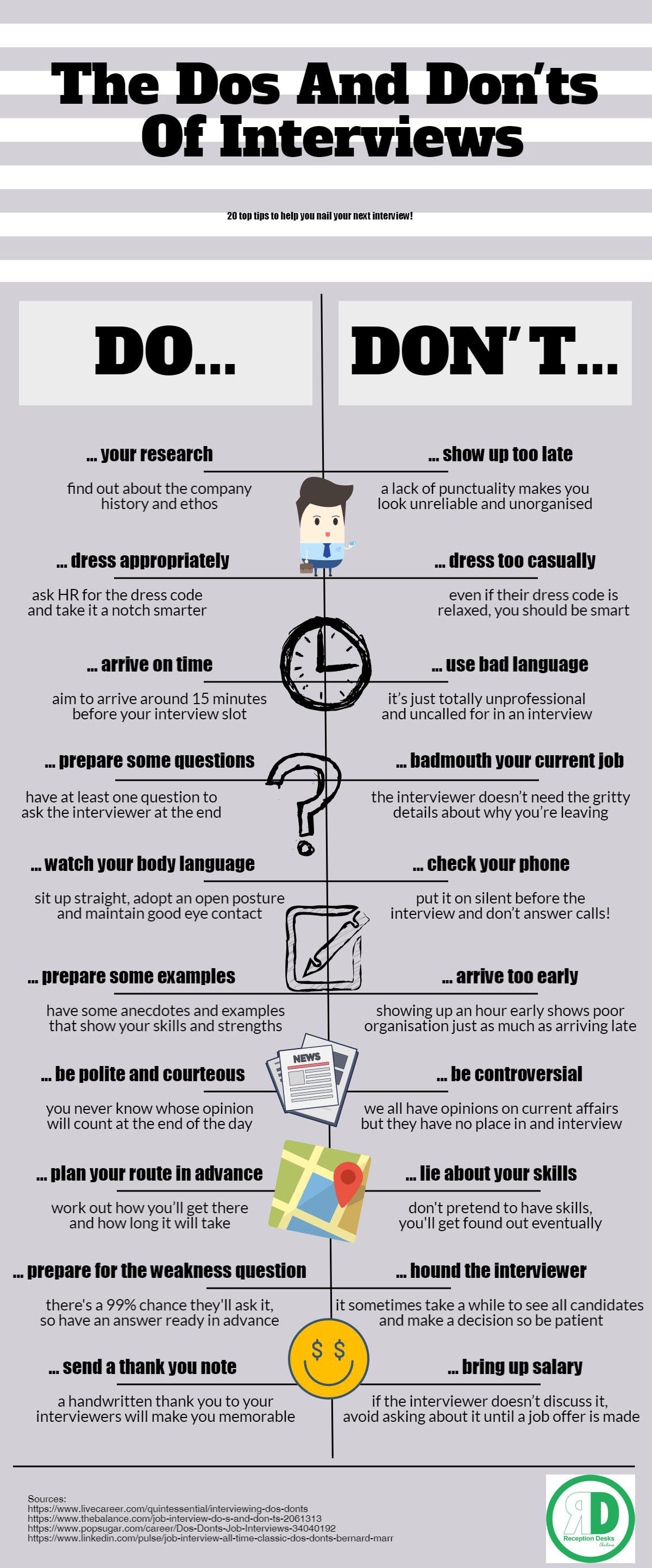 20 Do S And Don Ts Of Interviewing
