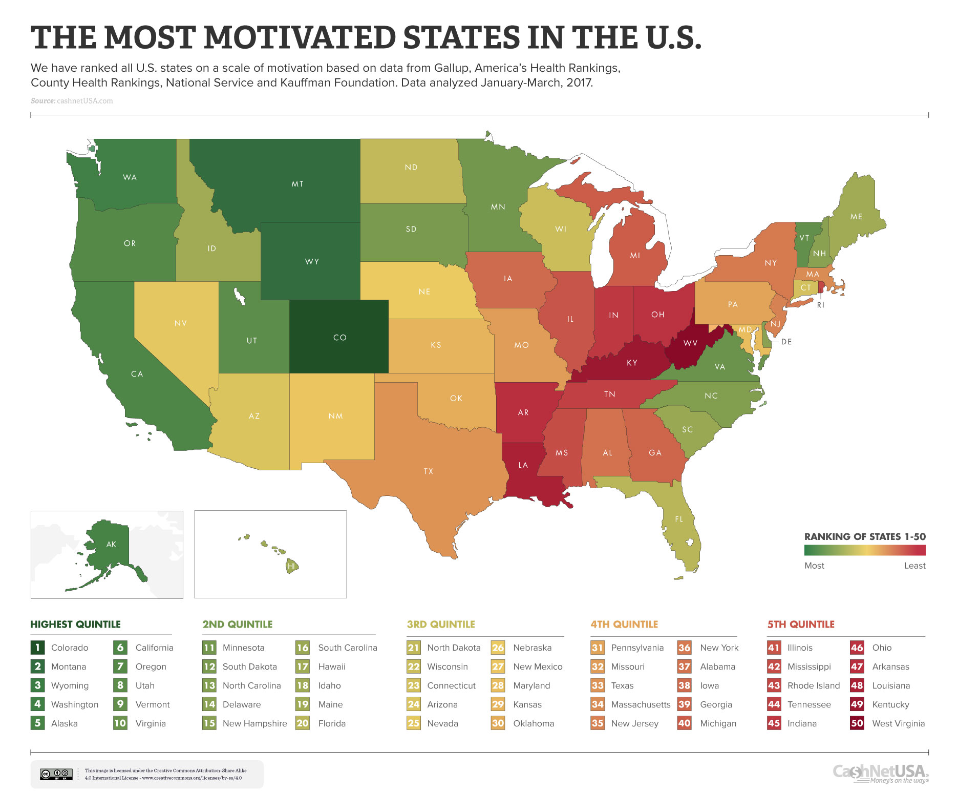 These Are the Most Motivated States in the U.S.