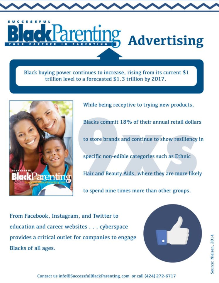 SBP Advertising Page A