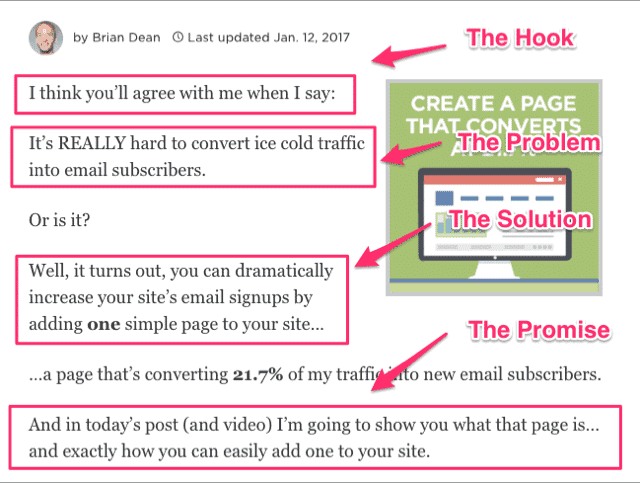 how to write a blog post intro