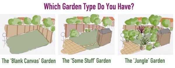 Which Garden Type Do You Have?