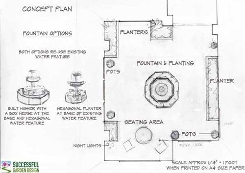 Garden Design Makeover - Californian Courtyard on a budget on Courtyard Ideas On A Budget id=64789