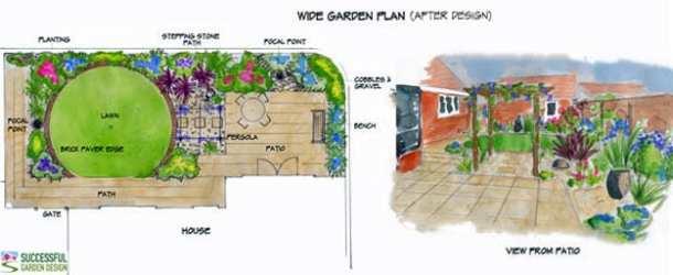 Wide garden design case study for Successful garden design
