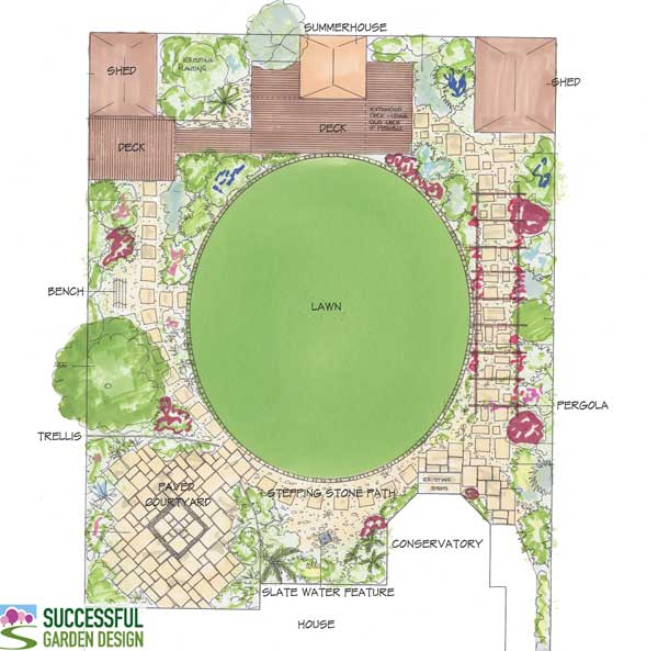 Square Garden Plan - The oval shaped lawn helps make the garden look longer.