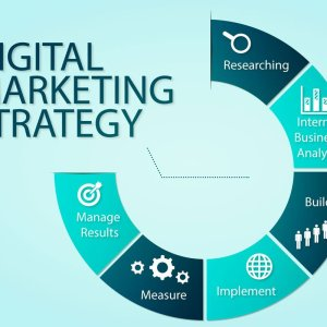 digital-marketing-strategy-framework1