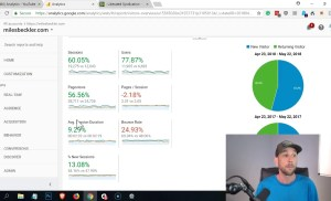 54,969 Subscribers In 22 Months! Content Marketing Challenge Data From My Blog, Podcast & YouTube