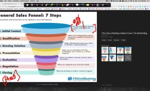 The Difference Between Sales and Marketing Funnels