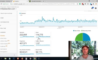 Content Marketing Update Month 22 – Lifetime Numbers & Analytics Revealed!