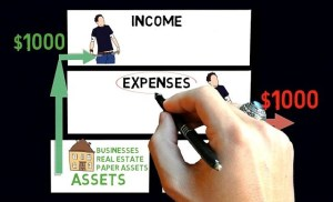 HOW TO GET RICH – RICH DAD POOR DAD BY ROBERT KIYOSAKI ANIMATED BOOK REVIEW