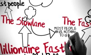 HOW TO BECOME A MILLIONAIRE – THE MILLIONAIRE FASTLANE BY MJ DEMARCO ANIMATED BOOK REVIEW