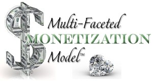 Awaken Dreams Success Coaching - Multi-Faceted Monetization Model™