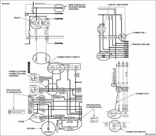 subaru crosstrek service manual  symbols in wiring diagrams