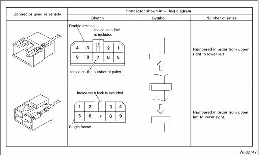 subaru crosstrek service manual  how to read wiring