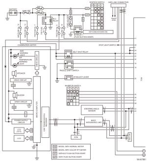 Subaru Crosstrek Service Manual  Cvt control system Wiring diagram  Wiring system