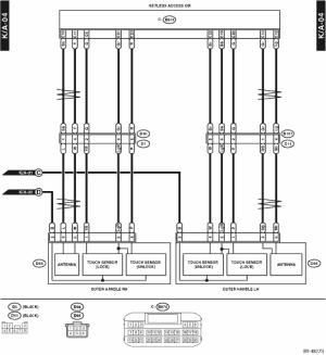 Subaru Crosstrek Service Manual  Keyless access system
