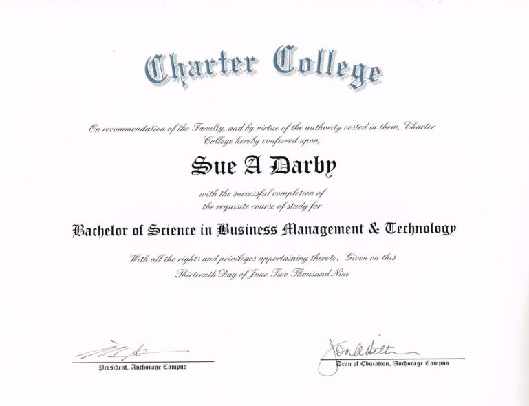 Bachelors of Business Management & Technology