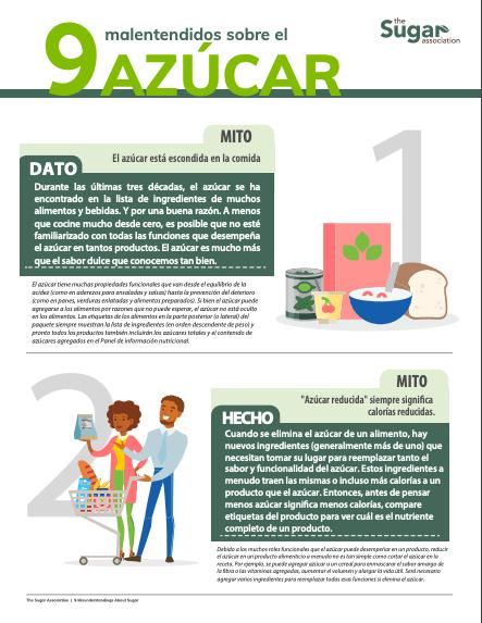 9 malentendidos sobre el azúcar
