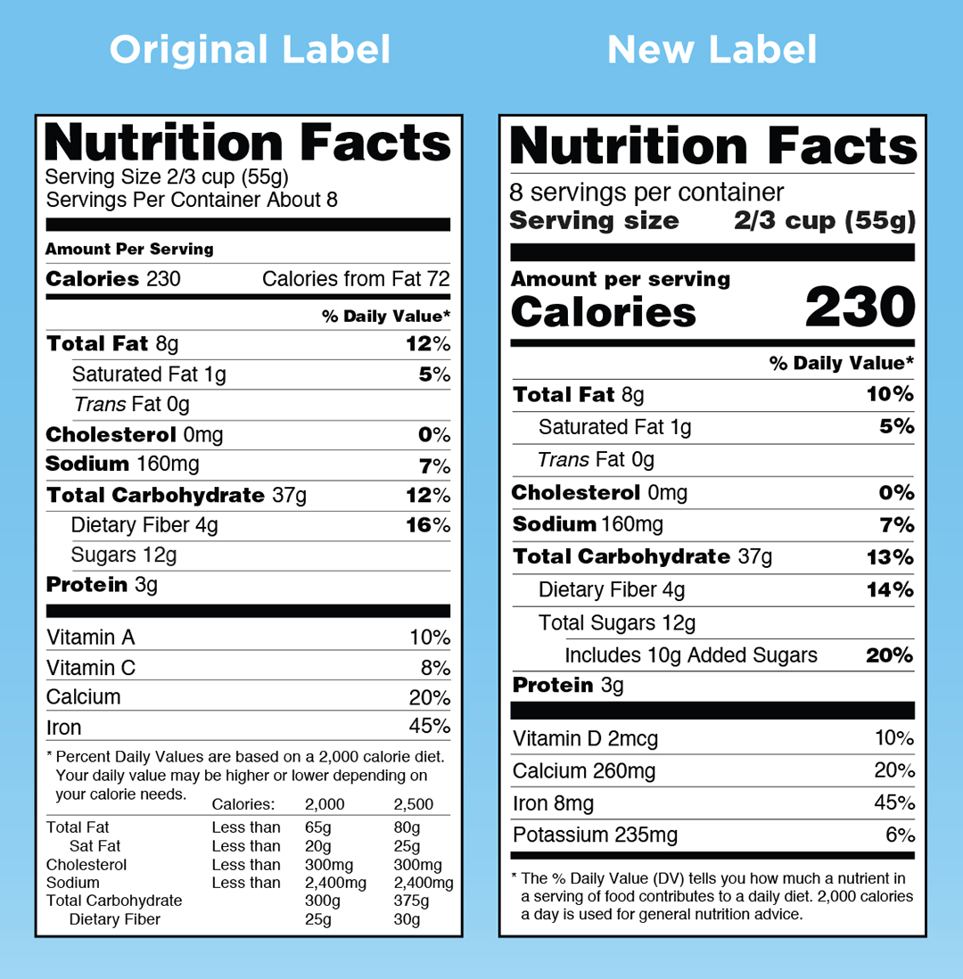 Nutrition Facts side by side comparison