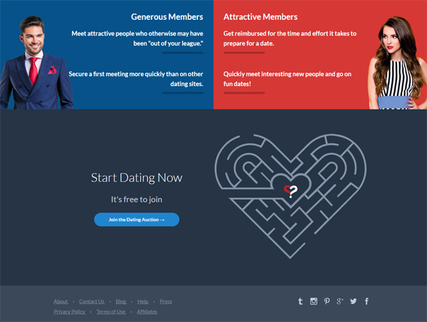 Login dating your whats price Big Step